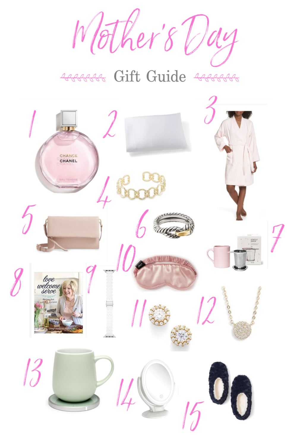 Celebrate Moms - Mother's Day Gift Guide
